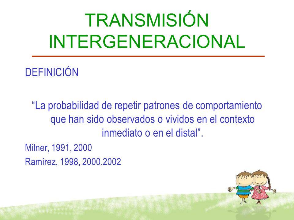 TRANSMISIÓN INTERGENERACIONAL