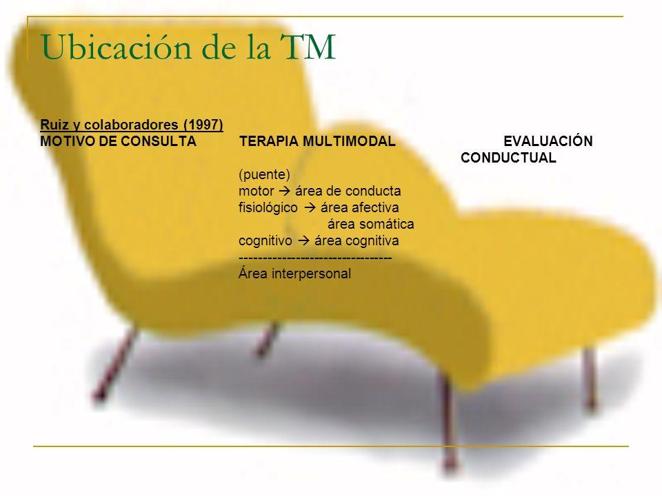 Ubicación de la TM Ruiz y colaboradores (1997)