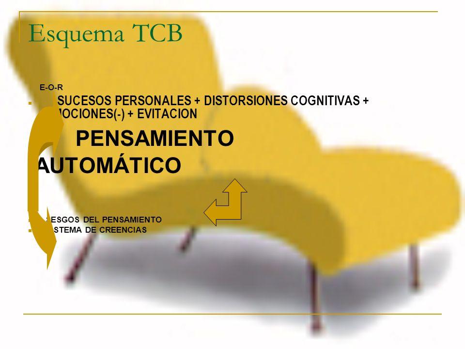 Esquema TCB = PENSAMIENTO AUTOMÁTICO E-O-R