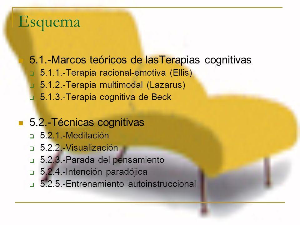 Esquema 5.1.-Marcos teóricos de lasTerapias cognitivas