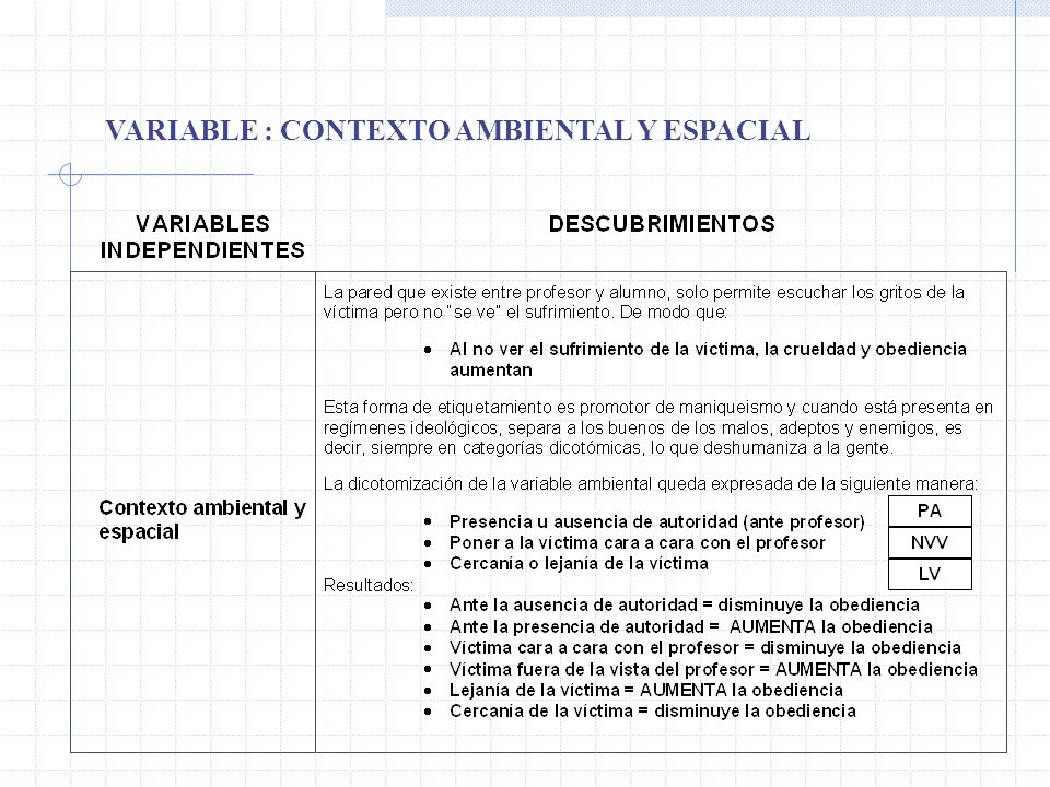 VARIABLE : CONTEXTO AMBIENTAL Y ESPACIAL