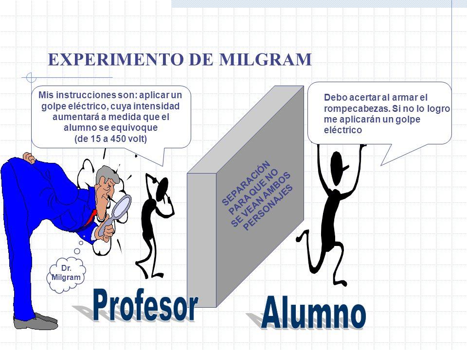 Profesor Alumno EXPERIMENTO DE MILGRAM