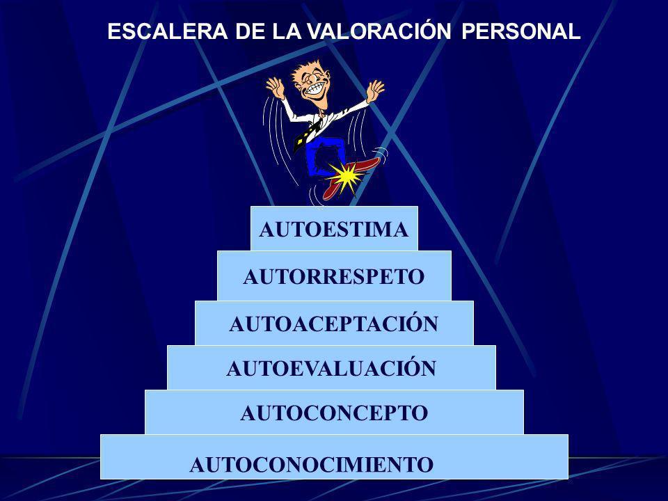 ESCALERA DE LA VALORACIÓN PERSONAL