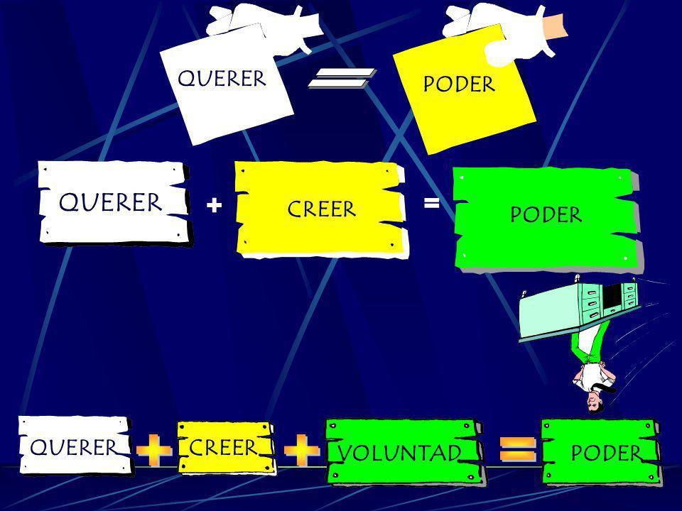= QUERER PODER QUERER CREER PODER + = + = QUERER CREER VOLUNTAD PODER