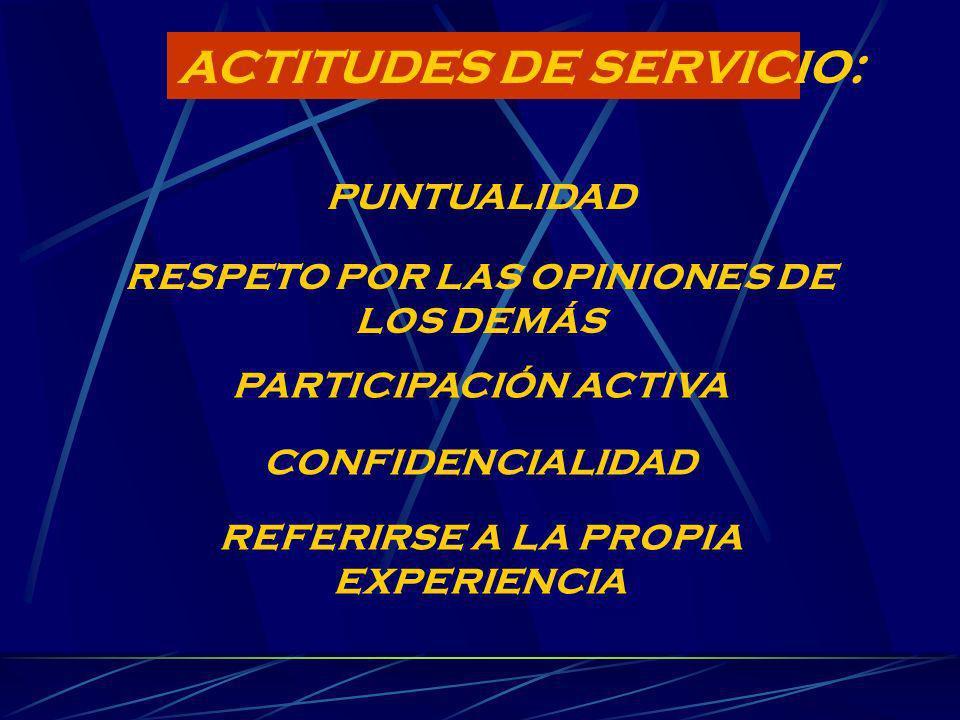 ACTITUDES DE SERVICIO: