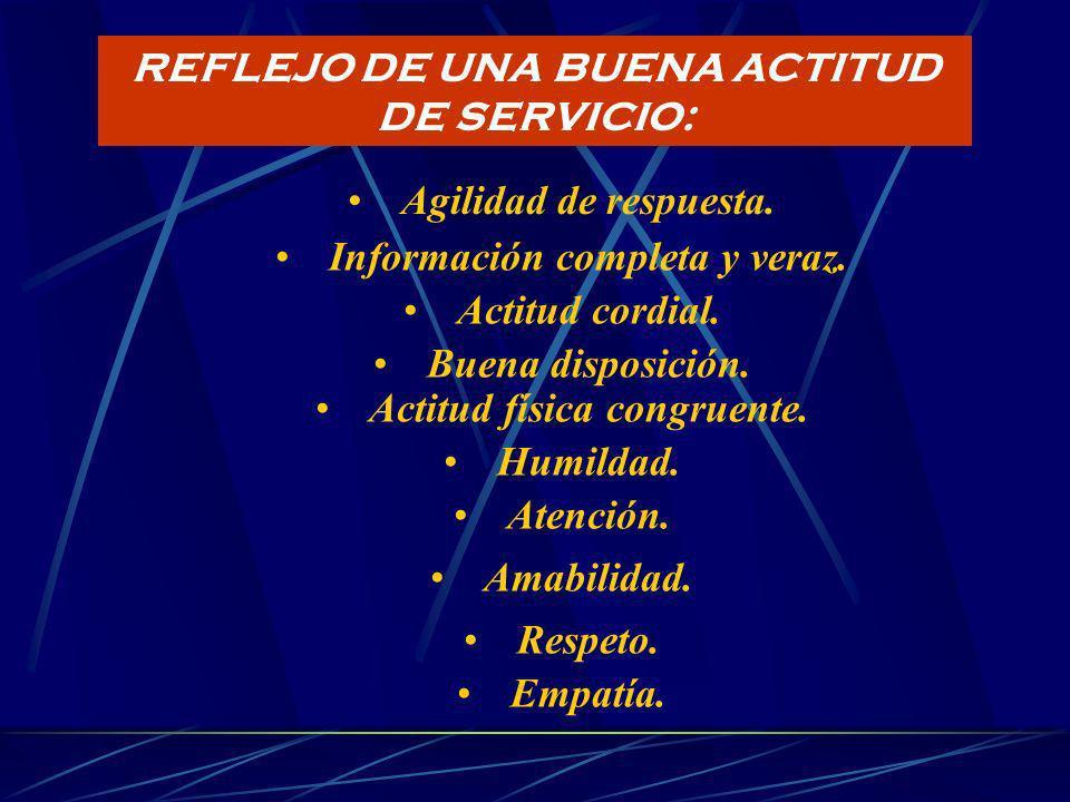 REFLEJO DE UNA BUENA ACTITUD DE SERVICIO: