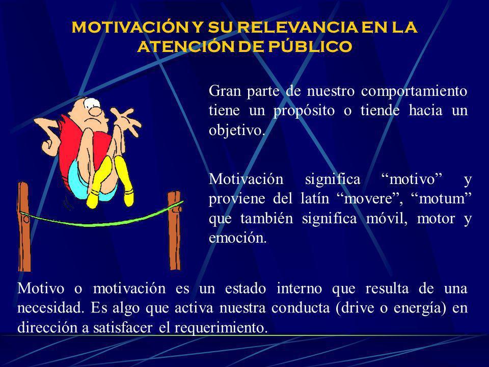 MOTIVACIÓN Y SU RELEVANCIA EN LA ATENCIÓN DE PÚBLICO