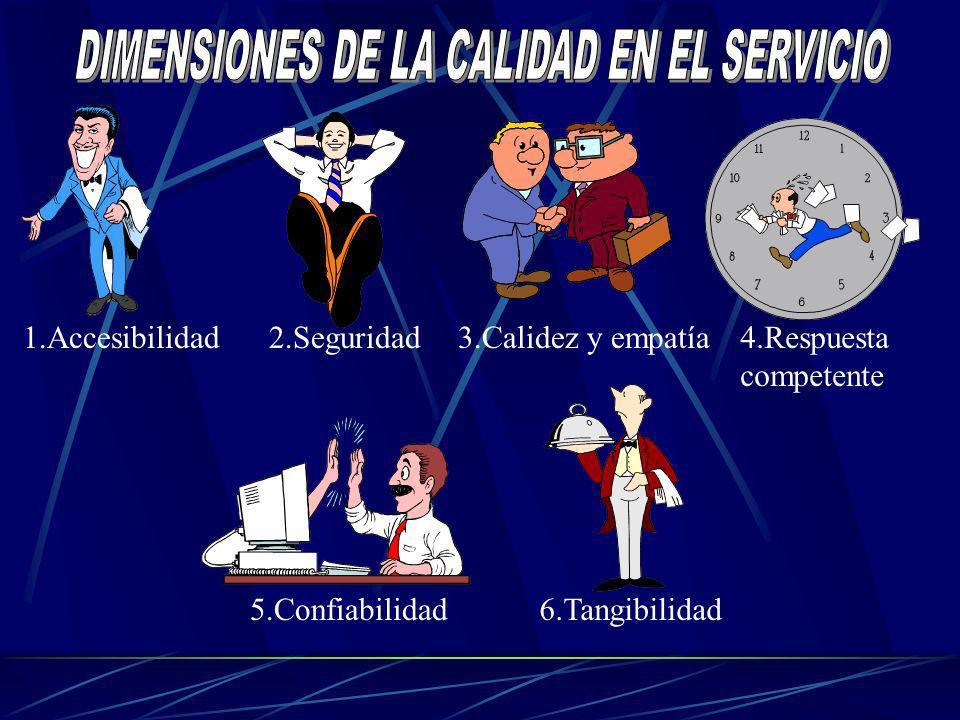 DIMENSIONES DE LA CALIDAD EN EL SERVICIO