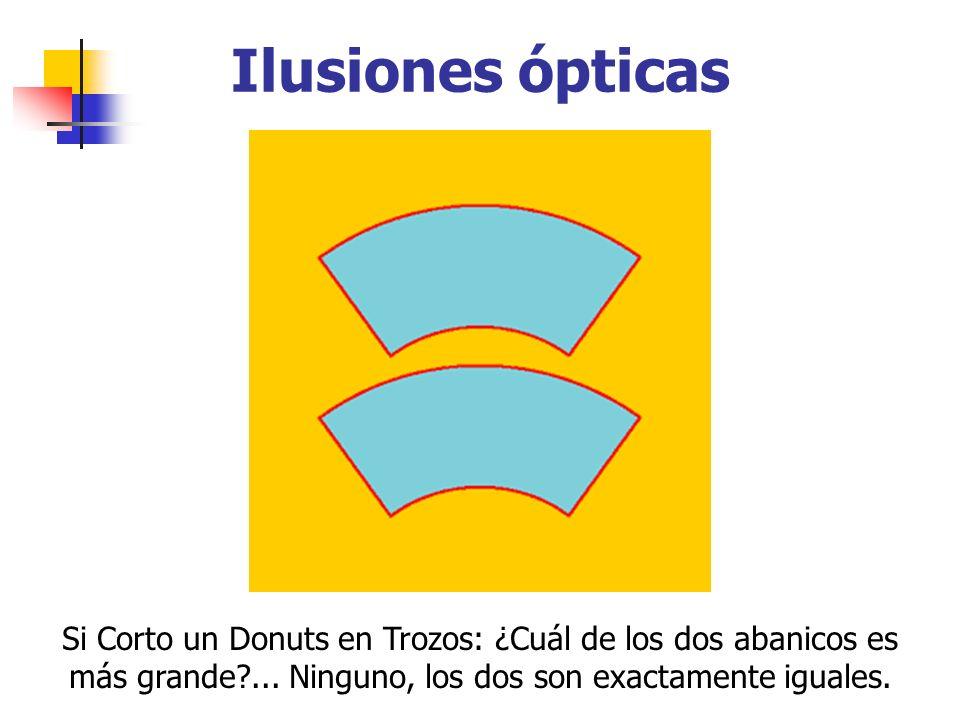 Ilusiones ópticas Si Corto un Donuts en Trozos: ¿Cuál de los dos abanicos es más grande ...