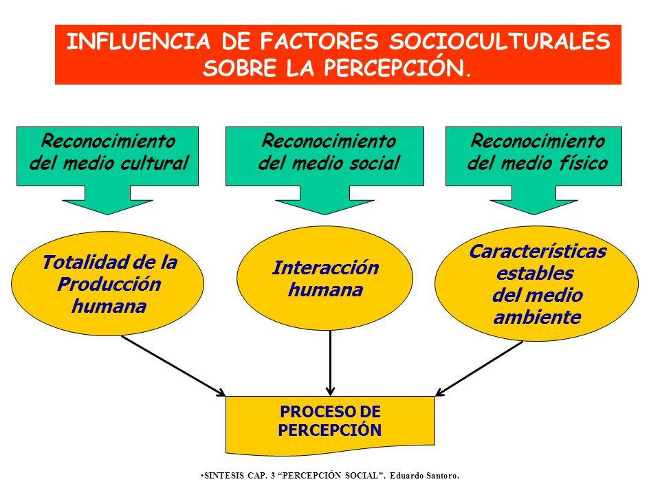 INFLUENCIA DE FACTORES SOCIOCULTURALES SOBRE LA PERCEPCIÓN.