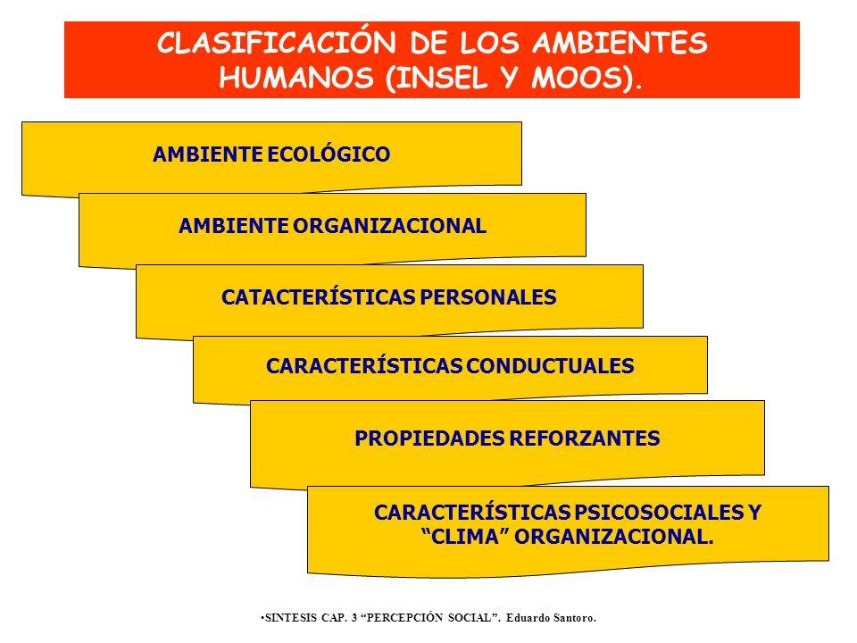 CLASIFICACIÓN DE LOS AMBIENTES HUMANOS (INSEL Y MOOS).