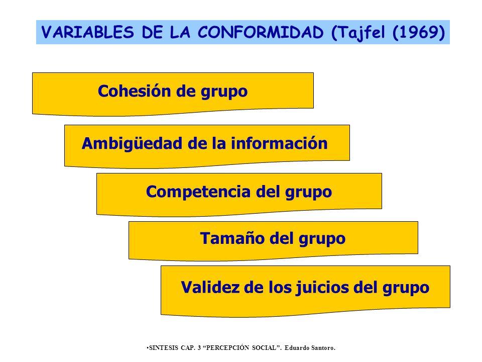 VARIABLES DE LA CONFORMIDAD (Tajfel (1969)