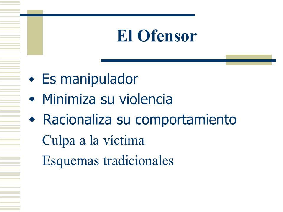 El Ofensor Minimiza su violencia Racionaliza su comportamiento