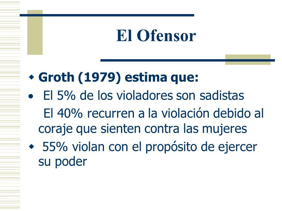 El Ofensor Groth (1979) estima que: