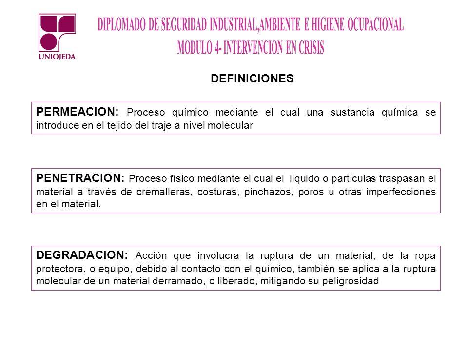 DEFINICIONES PERMEACION: Proceso químico mediante el cual una sustancia química se introduce en el tejido del traje a nivel molecular.