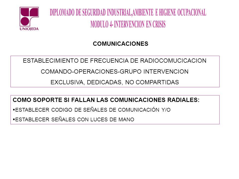 ESTABLECIMIENTO DE FRECUENCIA DE RADIOCOMUCICACION