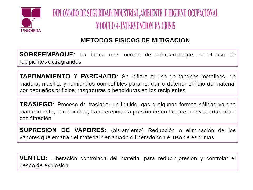 METODOS FISICOS DE MITIGACION