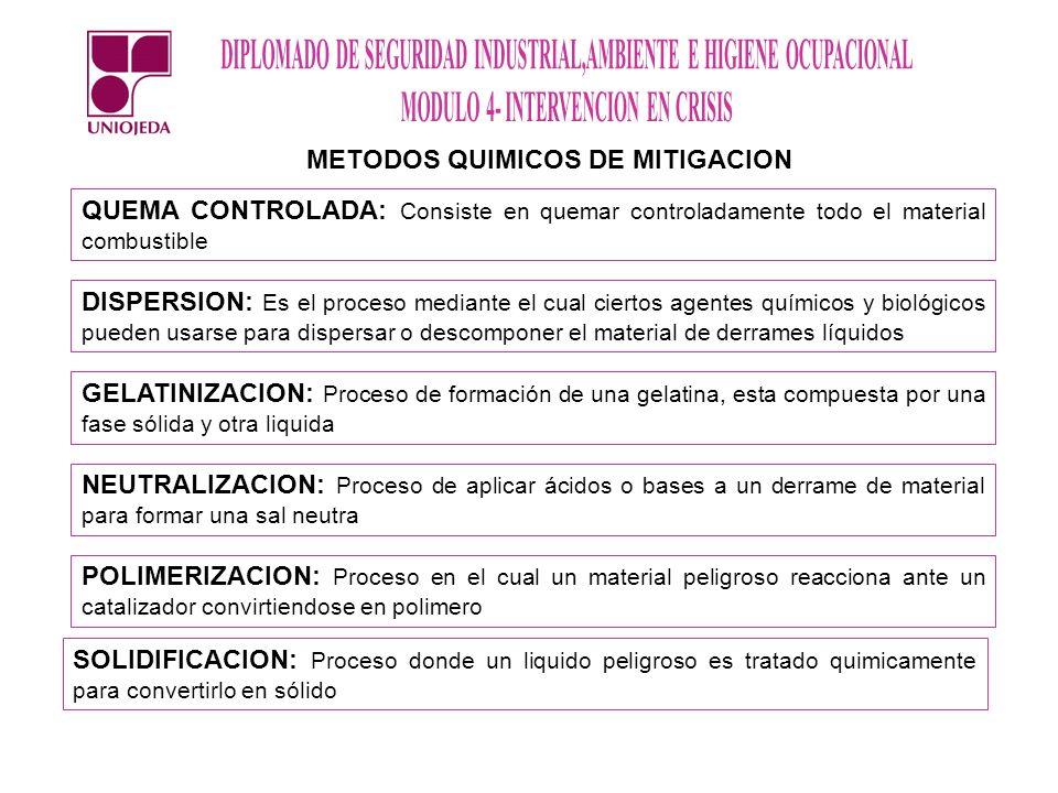 METODOS QUIMICOS DE MITIGACION