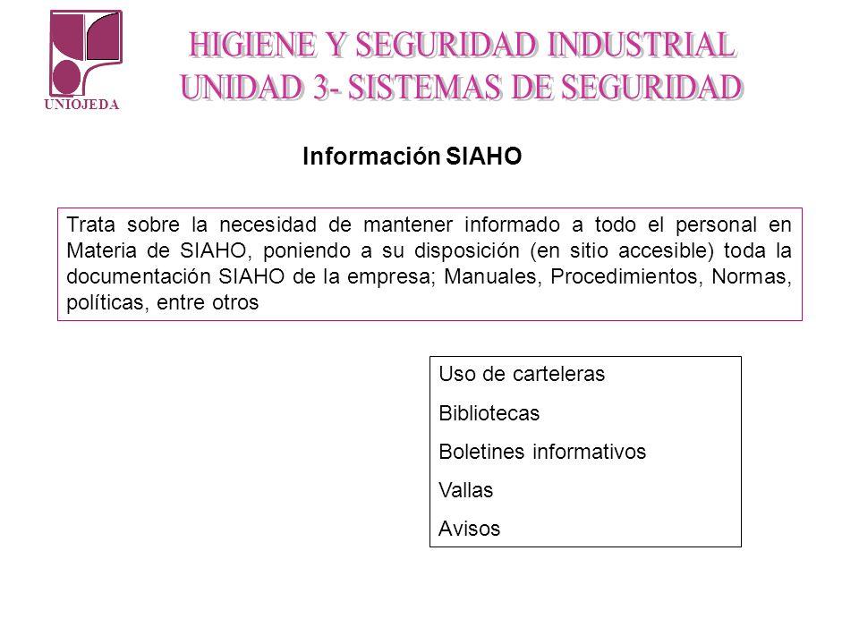 Información SIAHO