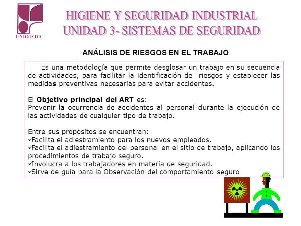 ANÁLISIS DE RIESGOS EN EL TRABAJO