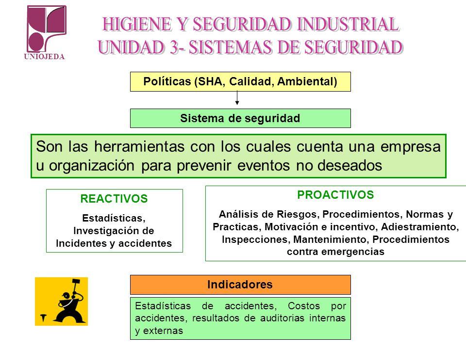 Políticas (SHA, Calidad, Ambiental)