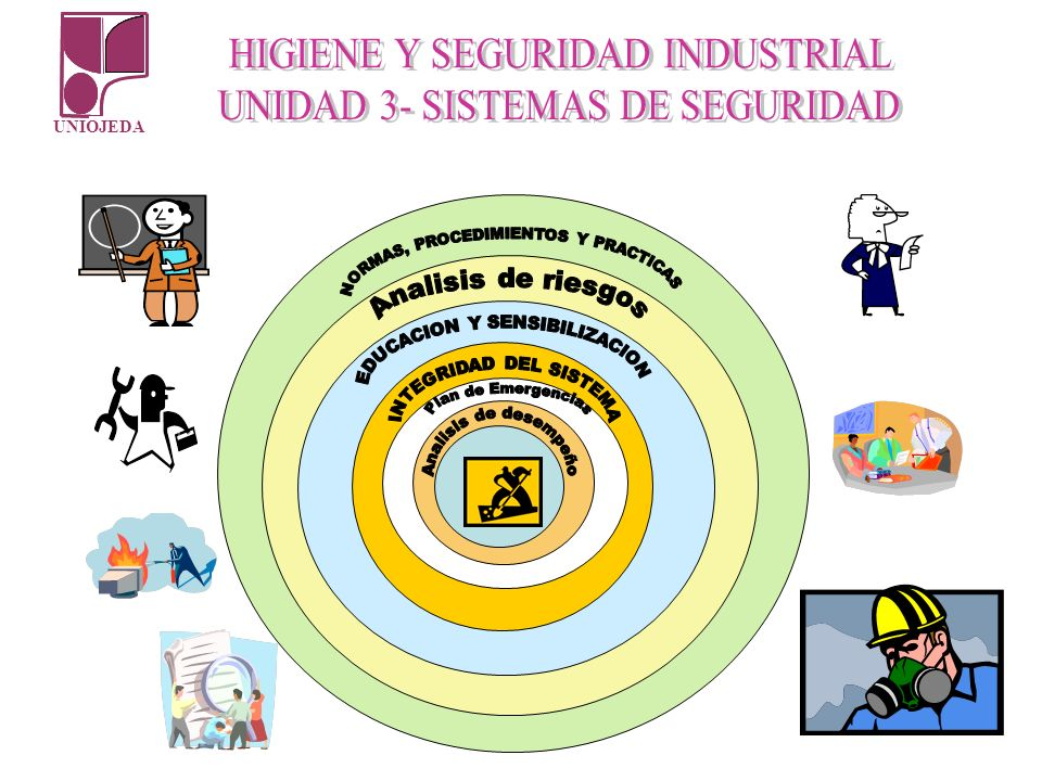 EPP NORMAS, PROCEDIMIENTOS Y PRACTICAS Analisis de riesgos