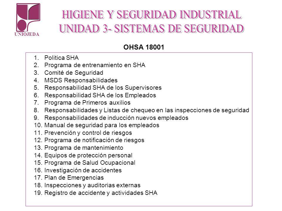 OHSA 18001 Politica SHA Programa de entrenamiento en SHA