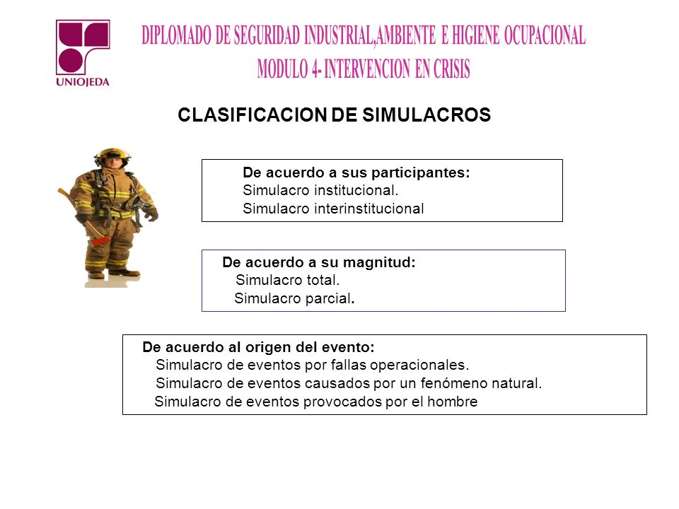 CLASIFICACION DE SIMULACROS