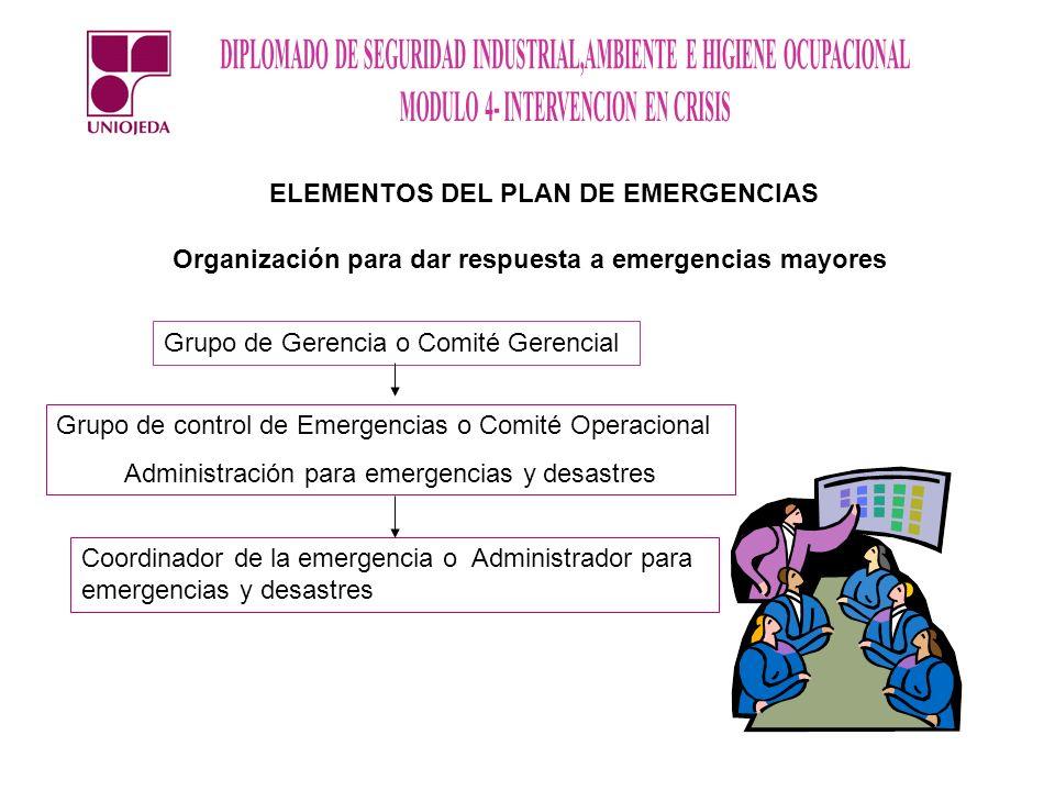 ELEMENTOS DEL PLAN DE EMERGENCIAS
