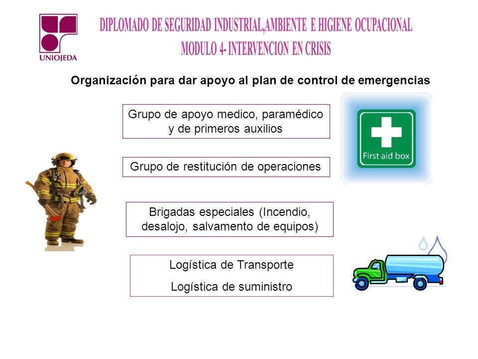 Organización para dar apoyo al plan de control de emergencias