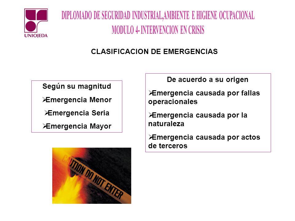 CLASIFICACION DE EMERGENCIAS
