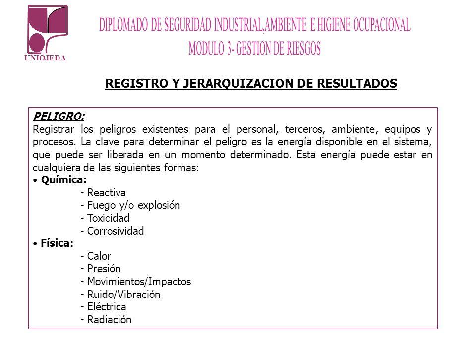 REGISTRO Y JERARQUIZACION DE RESULTADOS