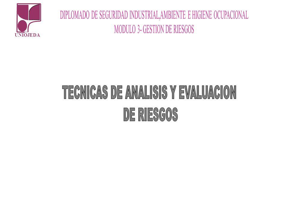 TECNICAS DE ANALISIS Y EVALUACION