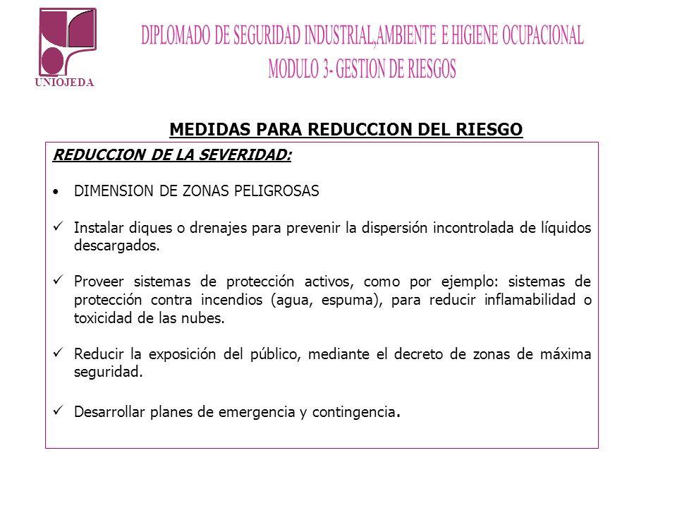 MEDIDAS PARA REDUCCION DEL RIESGO