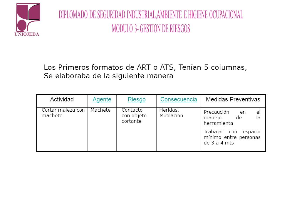 Los Primeros formatos de ART o ATS, Tenían 5 columnas, Se elaboraba de la siguiente manera