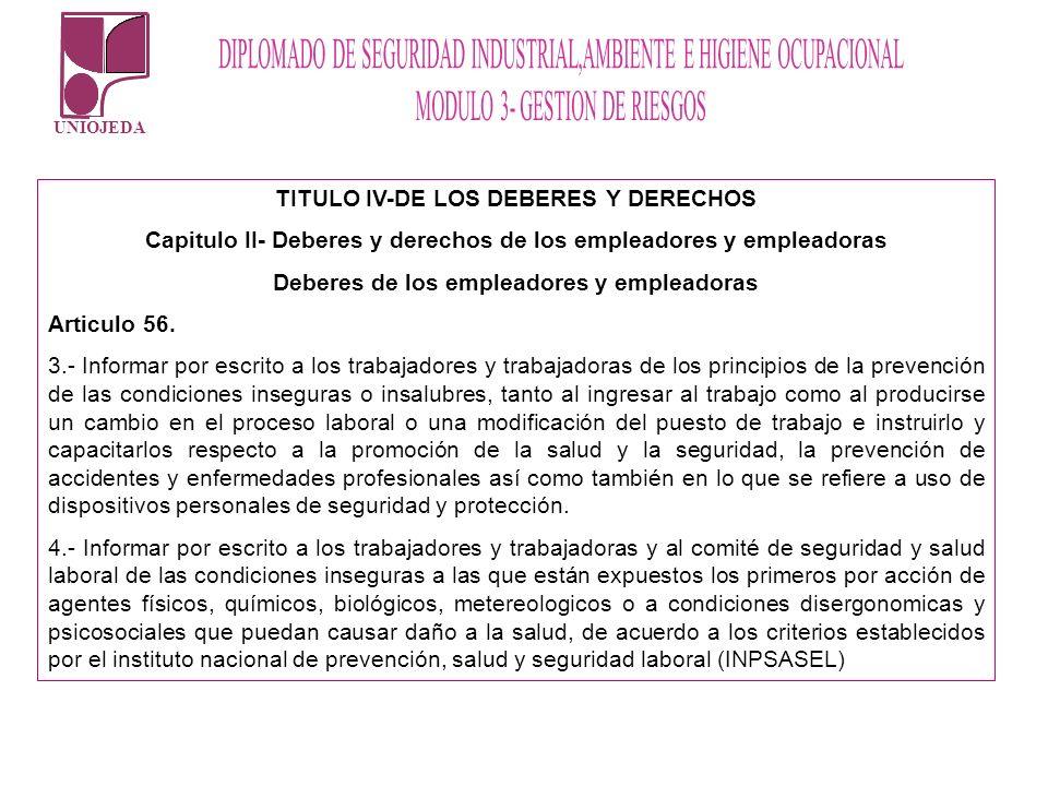 TITULO IV-DE LOS DEBERES Y DERECHOS