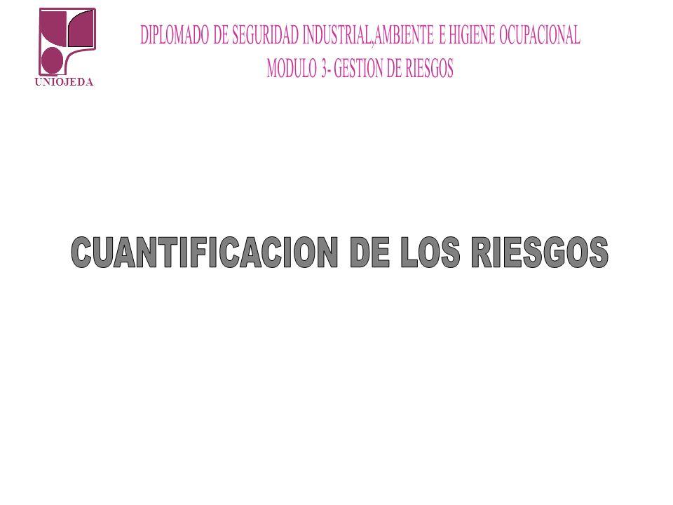 CUANTIFICACION DE LOS RIESGOS