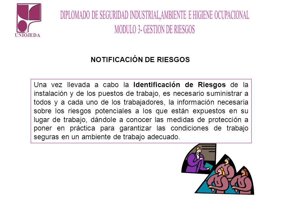 NOTIFICACIÓN DE RIESGOS