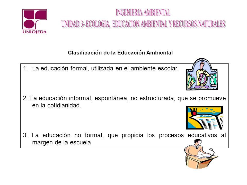 Clasificación de la Educación Ambiental