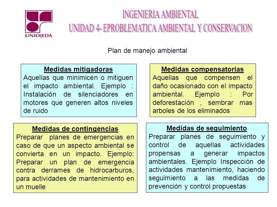 Medidas compensatorias Medidas de contingencias Medidas de seguimiento