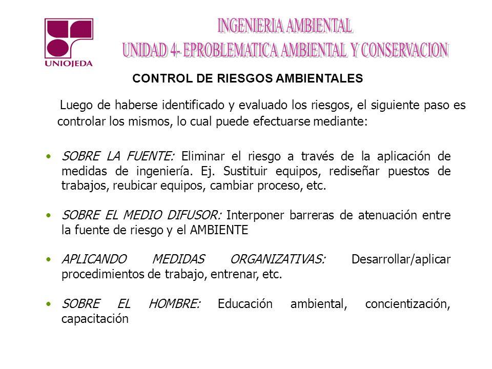 CONTROL DE RIESGOS AMBIENTALES
