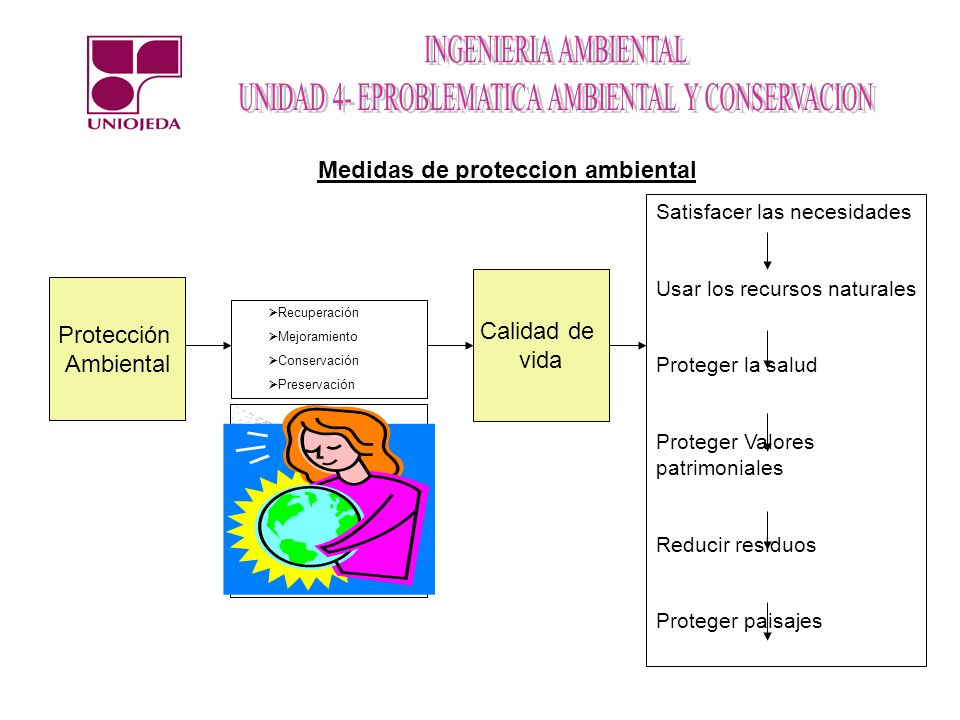 Medidas de proteccion ambiental