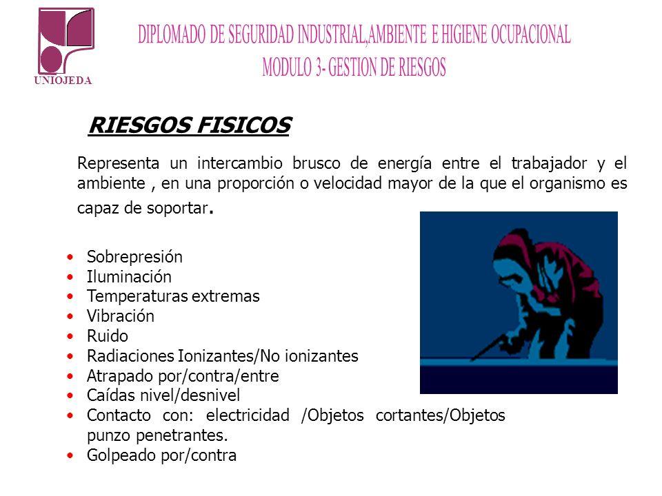 RIESGOS FISICOS