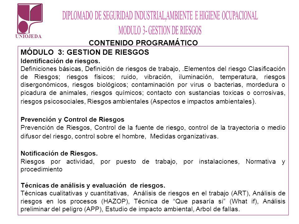 CONTENIDO PROGRAMÁTICO MÓDULO 3: GESTION DE RIESGOS