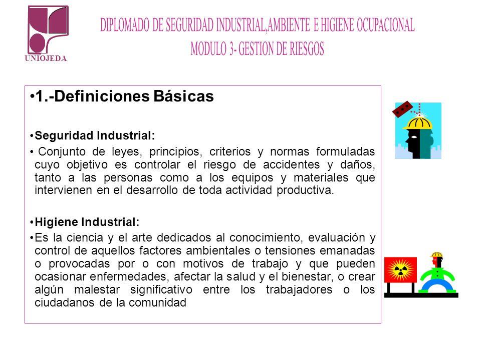 1.-Definiciones Básicas