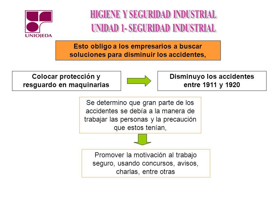 Colocar protección y resguardo en maquinarias