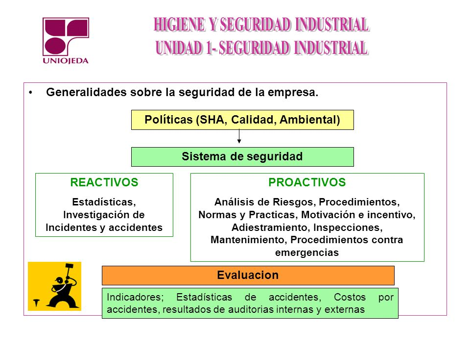 Generalidades sobre la seguridad de la empresa.