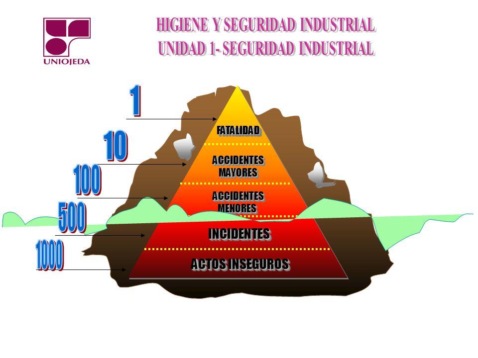 1 10 100 500 1000 INCIDENTES ACTOS INSEGUROS FATALIDAD MAYORES