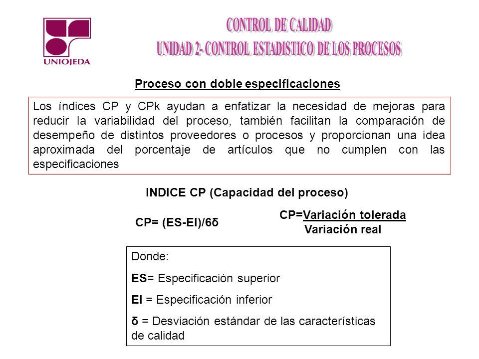 INDICE CP (Capacidad del proceso) CP=Variación tolerada Variación real
