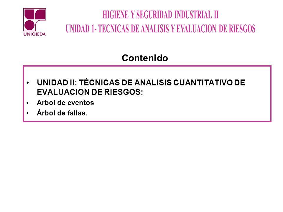 Contenido UNIDAD II: TÉCNICAS DE ANALISIS CUANTITATIVO DE EVALUACION DE RIESGOS: Arbol de eventos.